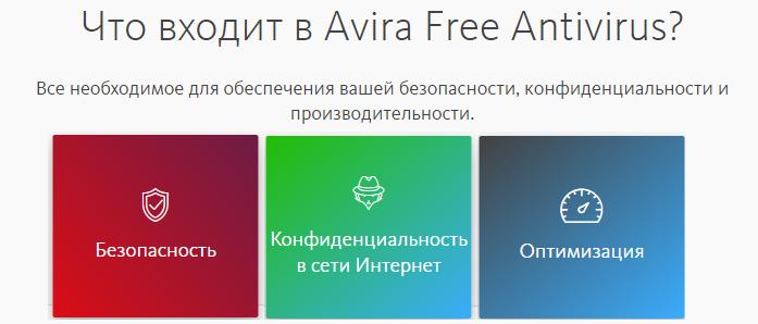 Авира Фри Антивирус 2019